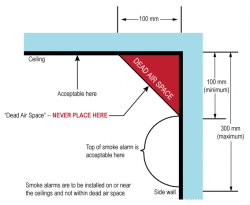 smoke alarm map of placement